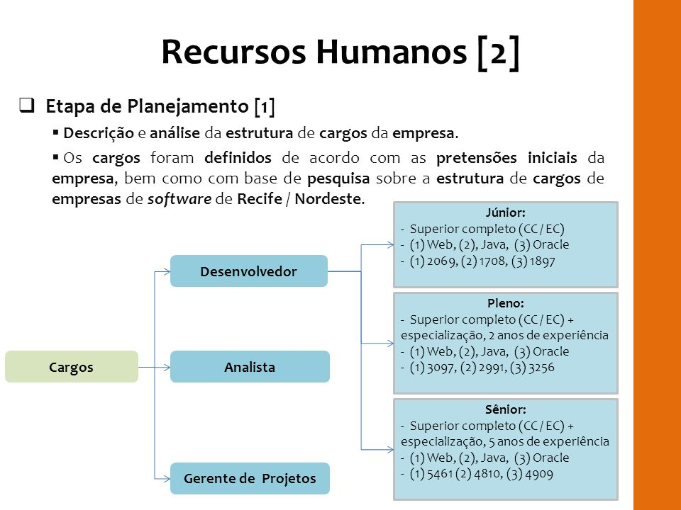 Recursos Humanos [2] RILAY Etapa de Planejamento [1]
